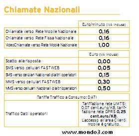 Fastweb Mobile, tariffe nazionali
