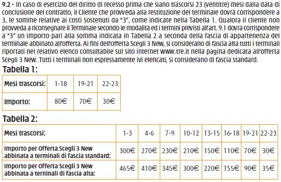 Costi sostenuti dall'operatore 3 Italia per recesso - 17 Luglio 2009