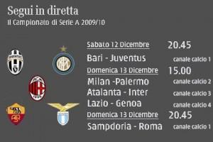 Il programma per la Serie A su Mobile 3TV per iPhone