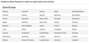 Zona Europa SmartPassport Vodafone