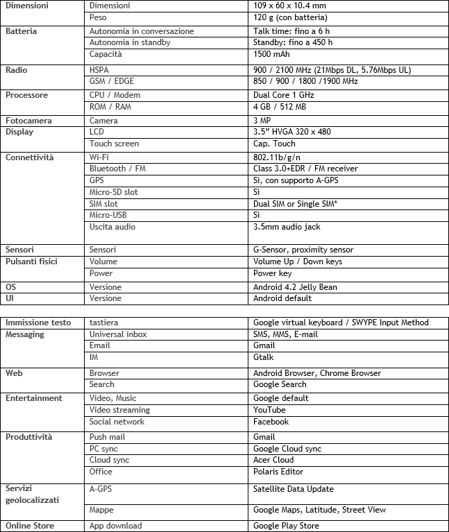 Specifiche tecniche smartphone Acer Liquid Z3