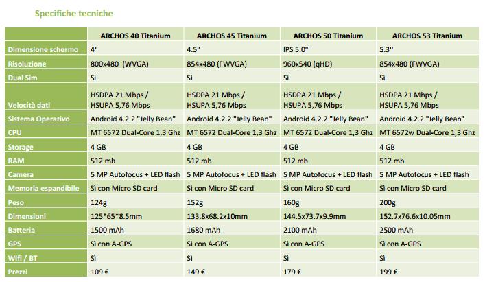 ARCHOS-Titanium