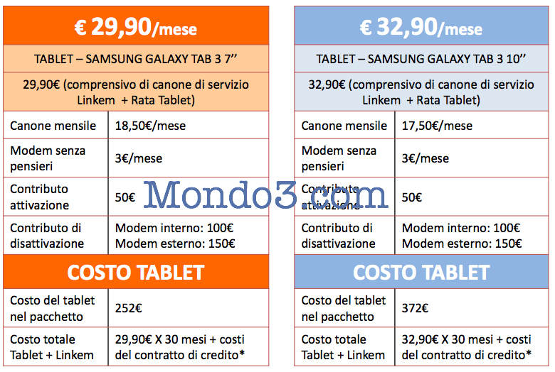 Linkem la nuova offerta no limits speciale tablet mondo3 for Area clienti 3 servizi in abbonamento