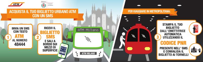 Biglietto SMS autobus e metro ATM Milano
