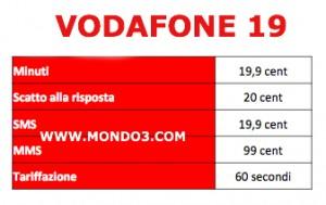 VODAFONE19