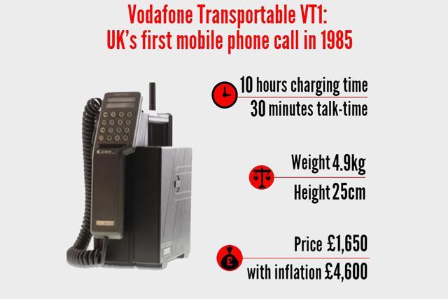 Transportable Vodafone VT1