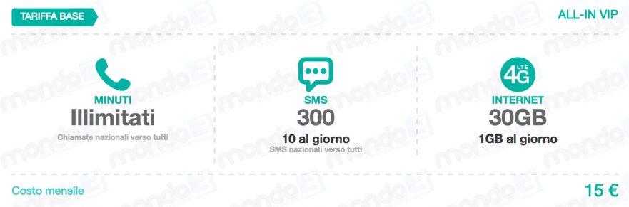 All-IN VIP 3 Italia