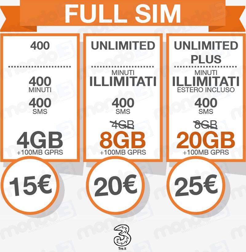 Nuovi piani 3 Italia FULL SIM settembre 2016