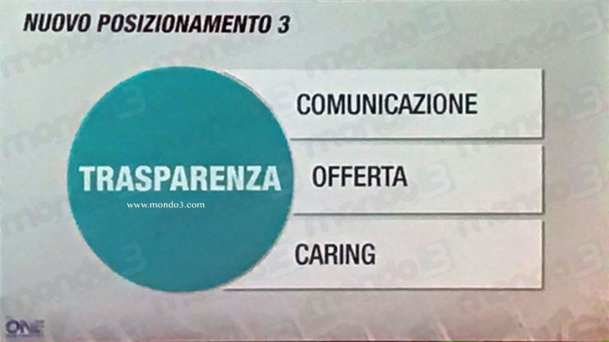Slive Convention 3 Italia: TRASPARENZA