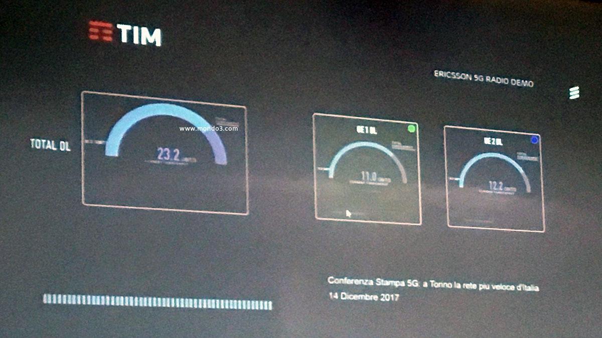 5G: a Torino la rete più veloce d'Italia